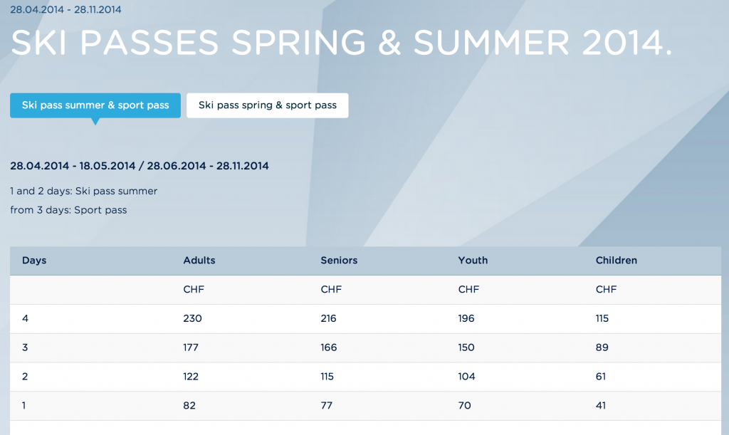 skipass-summer