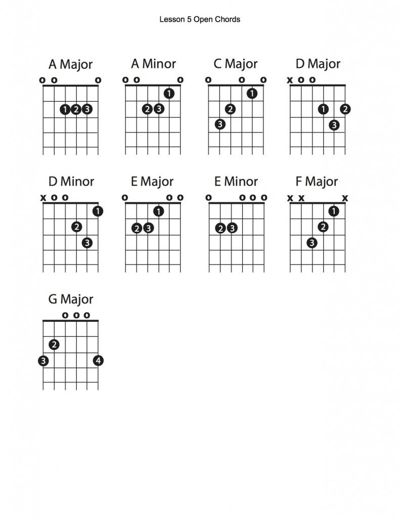 L5_open_chord_assignment